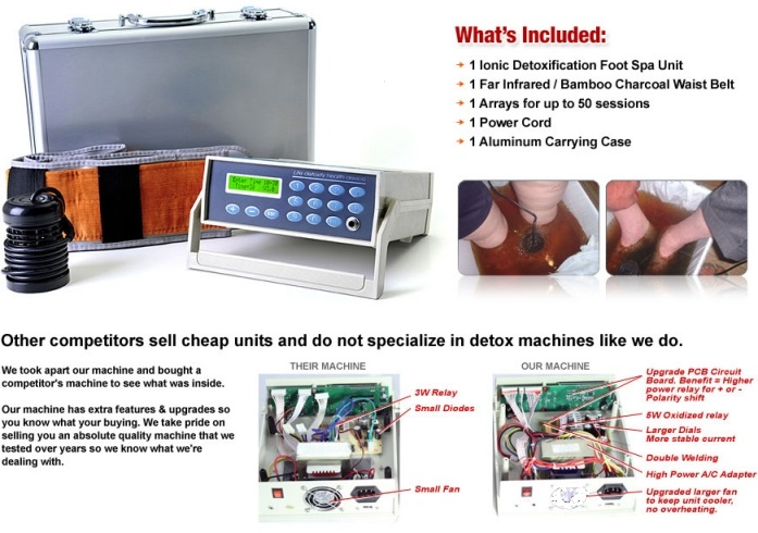 Detox-foot-spa-ion-pro-803